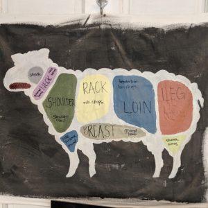 Kidney, Lamb